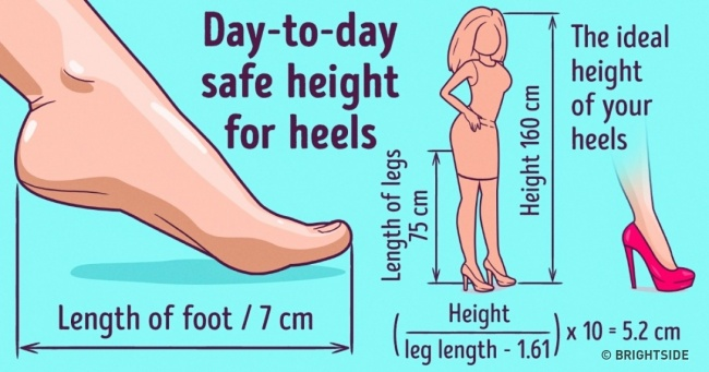 3 Ways of Finding the Ideal Heel Height to Avoid Foot Pain