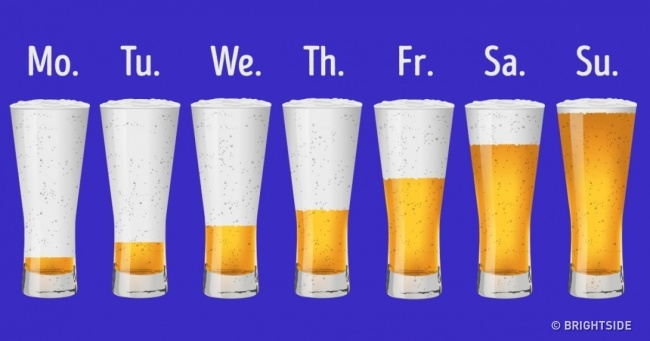 Here   s What Happens If  You Drink Beer Every Day
